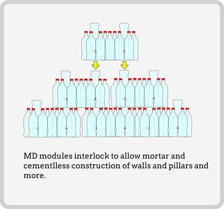 md-inter-lock-graphic